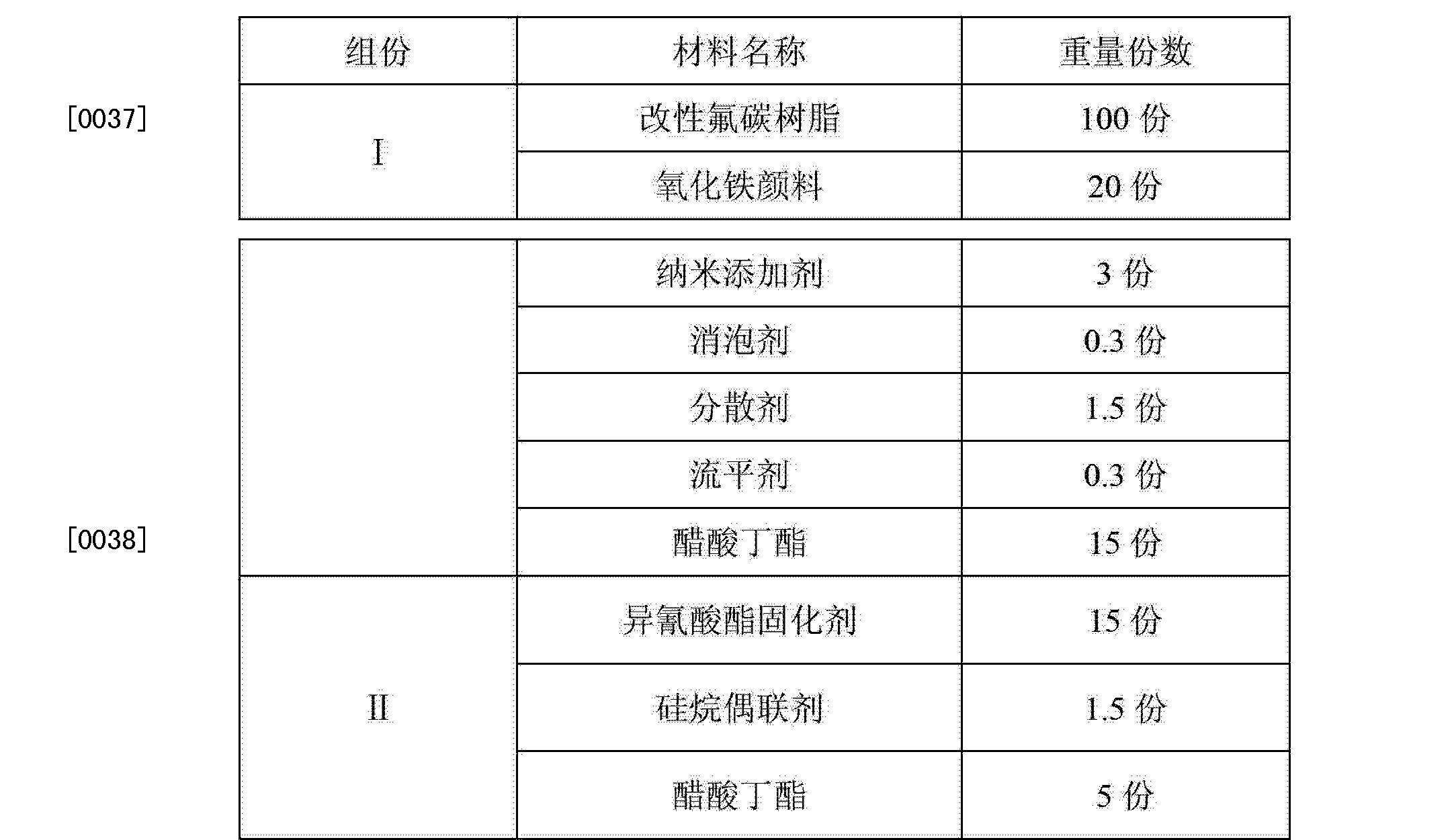 Figure CN102676000AD00062
