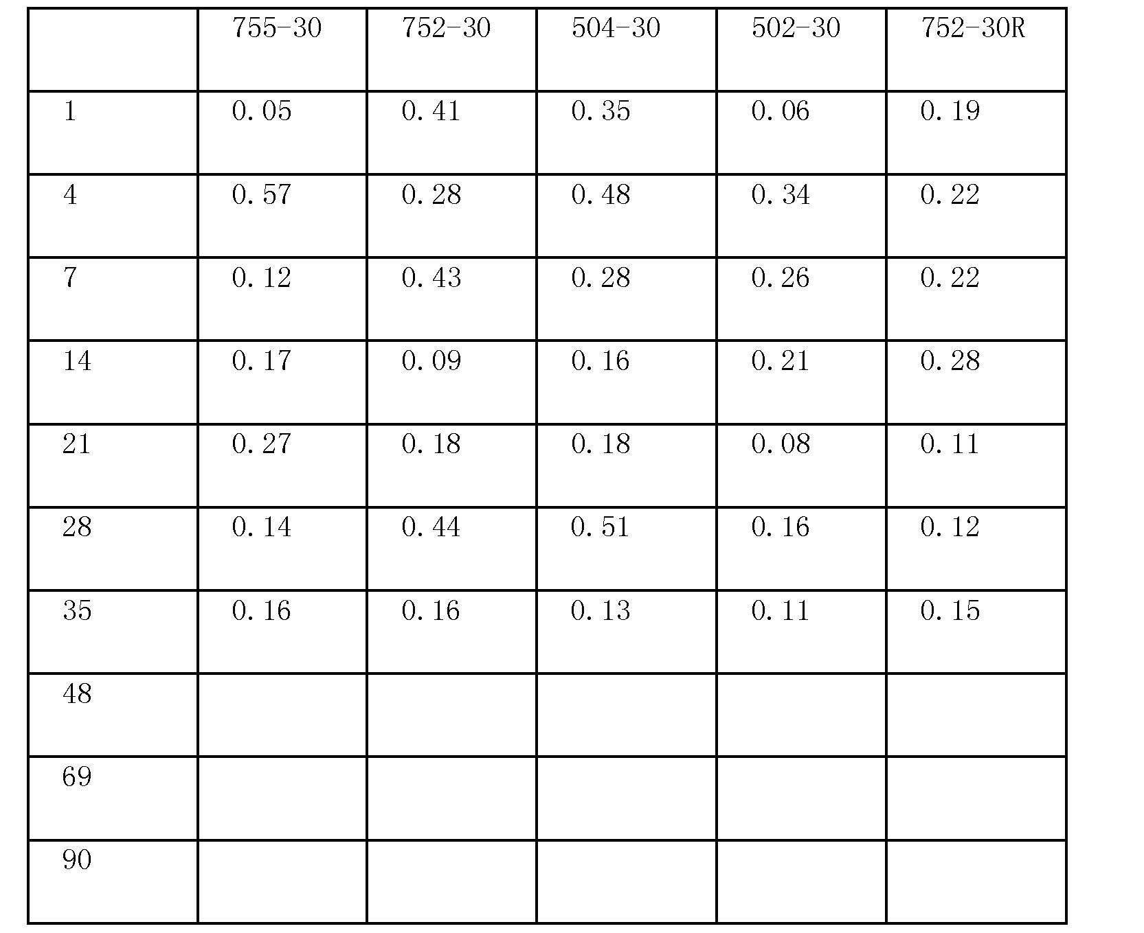 Figure CN1972678BD00381