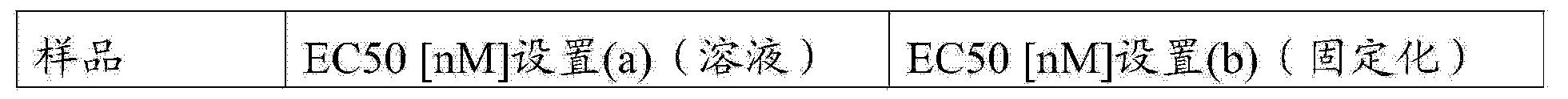 Figure CN104540848AD00401