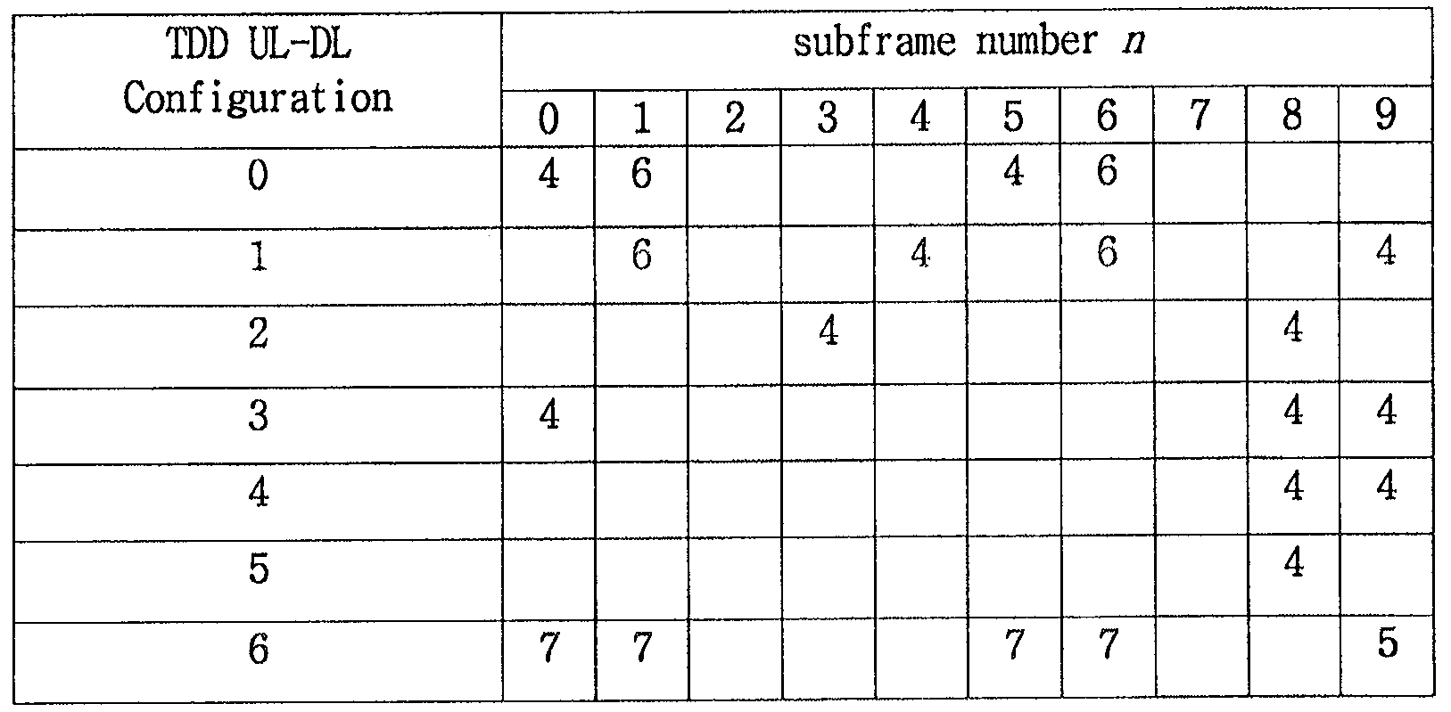 Figure 112015066012139-pct00004