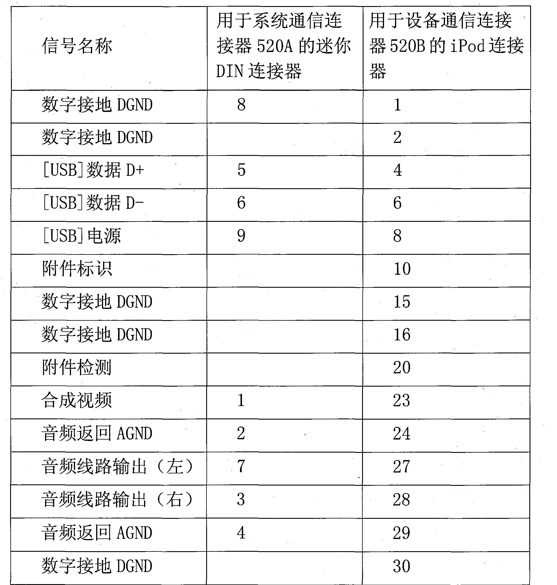 Figure CN101828395BD00141
