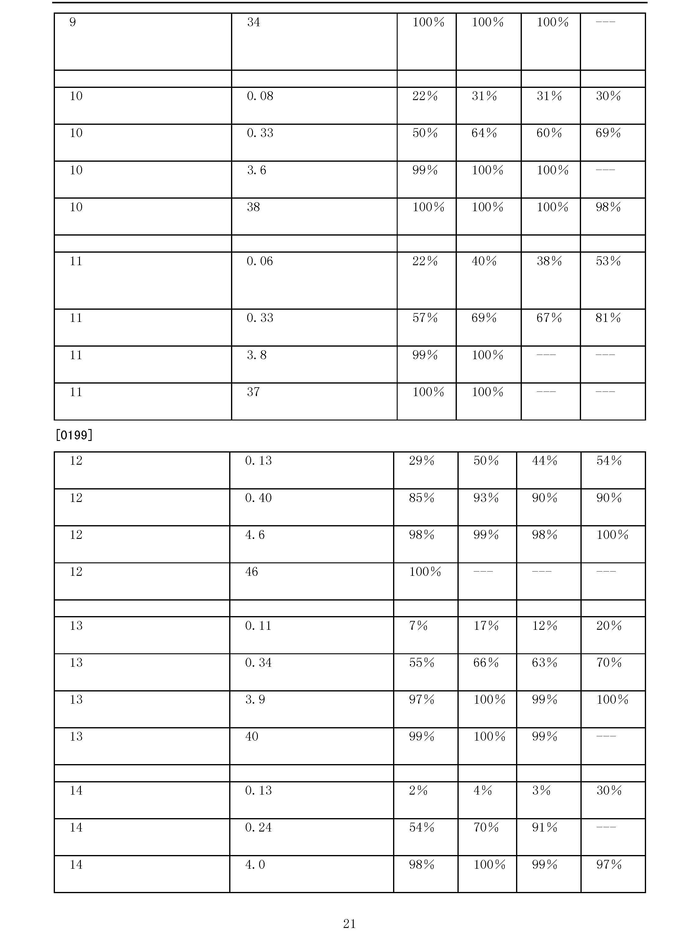 Figure CN101605728BD00211