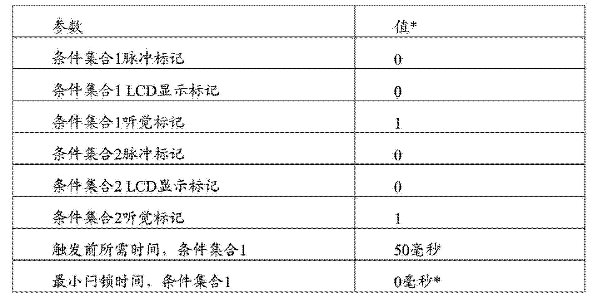 Figure CN104363844AD00551