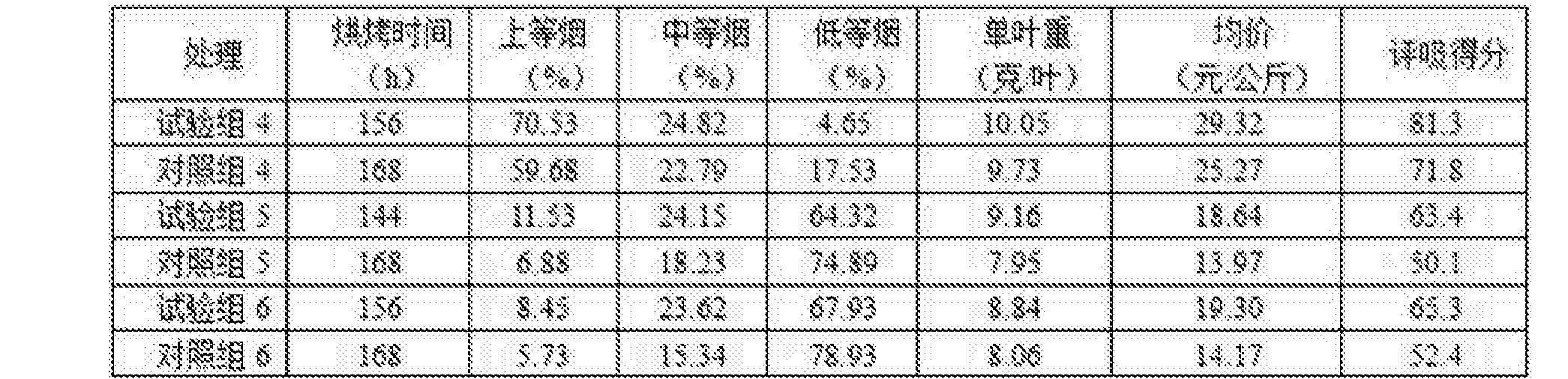 Figure CN108685144AD00141