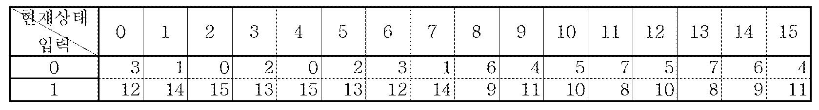 Figure 112005051695892-pat00038