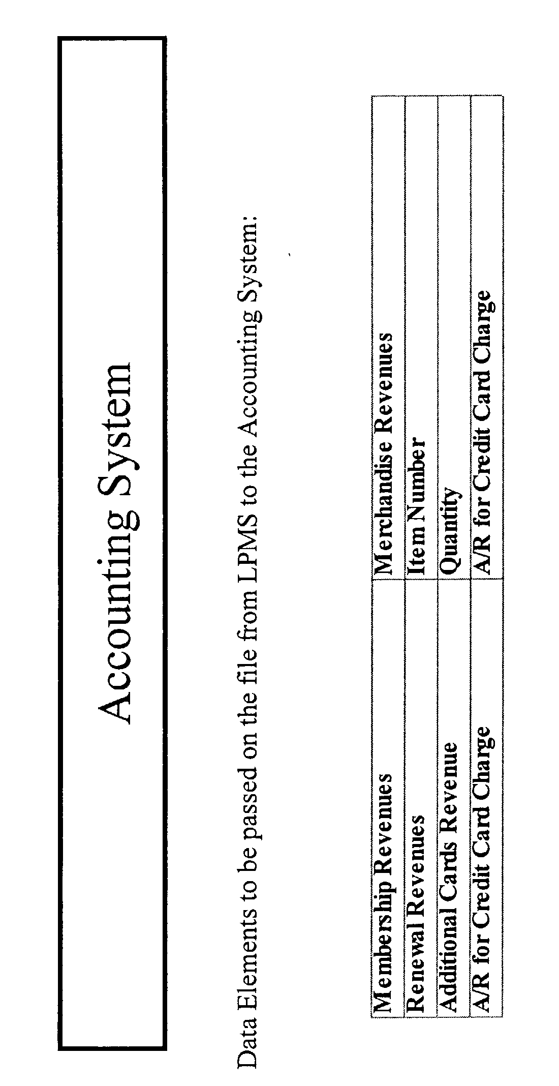 Figure US20030023491A1-20030130-P00083