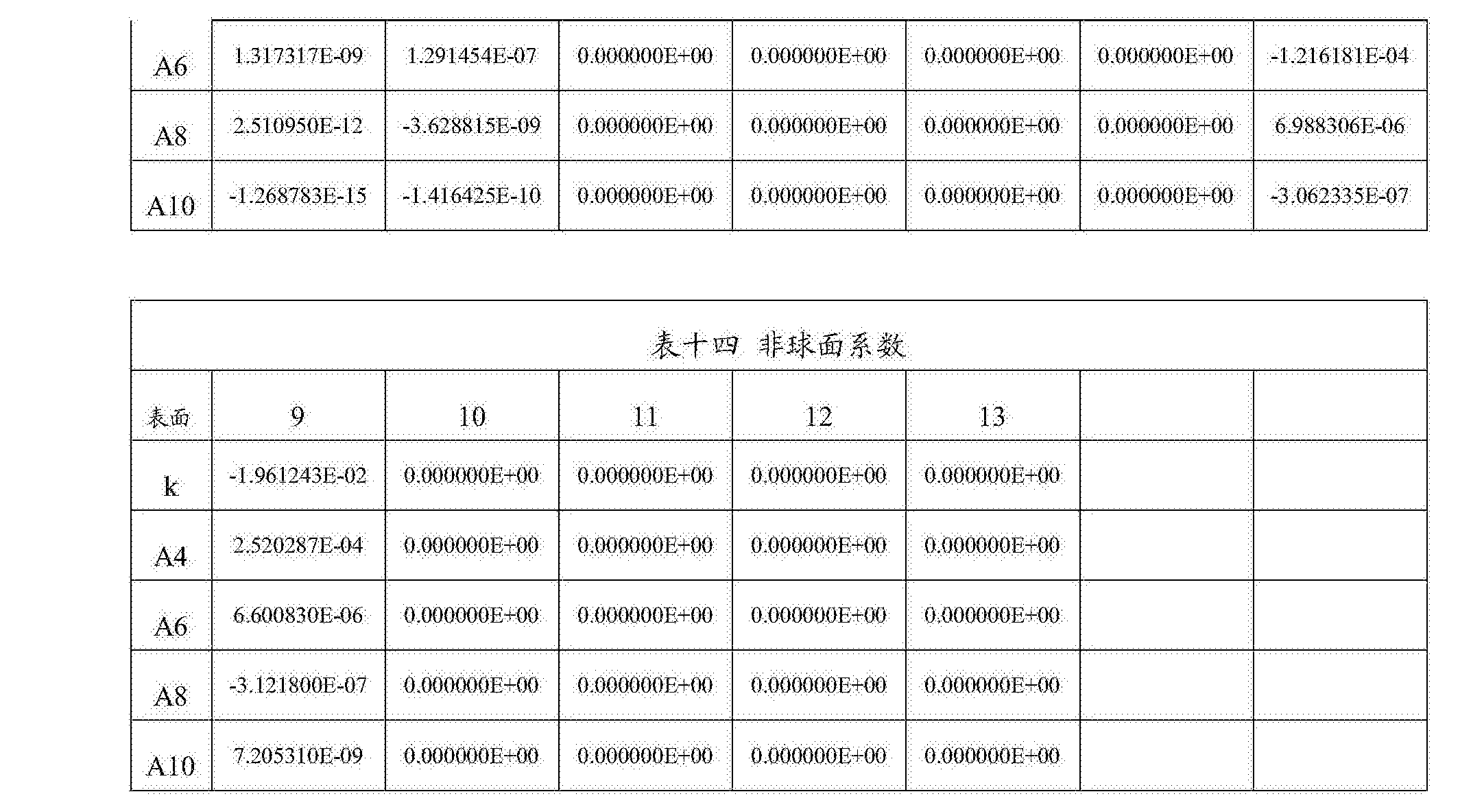 Figure CN108279482AD00501
