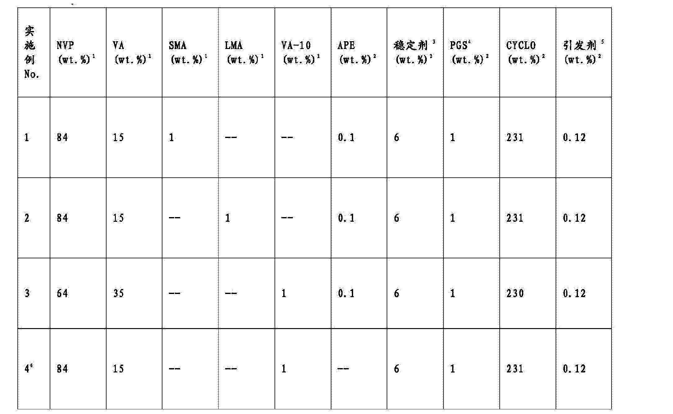 Figure CN103917624AD00351