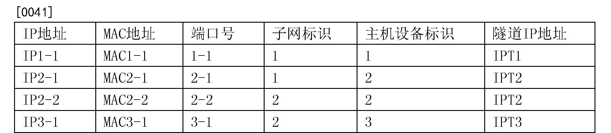 Figure CN105471744BD00091