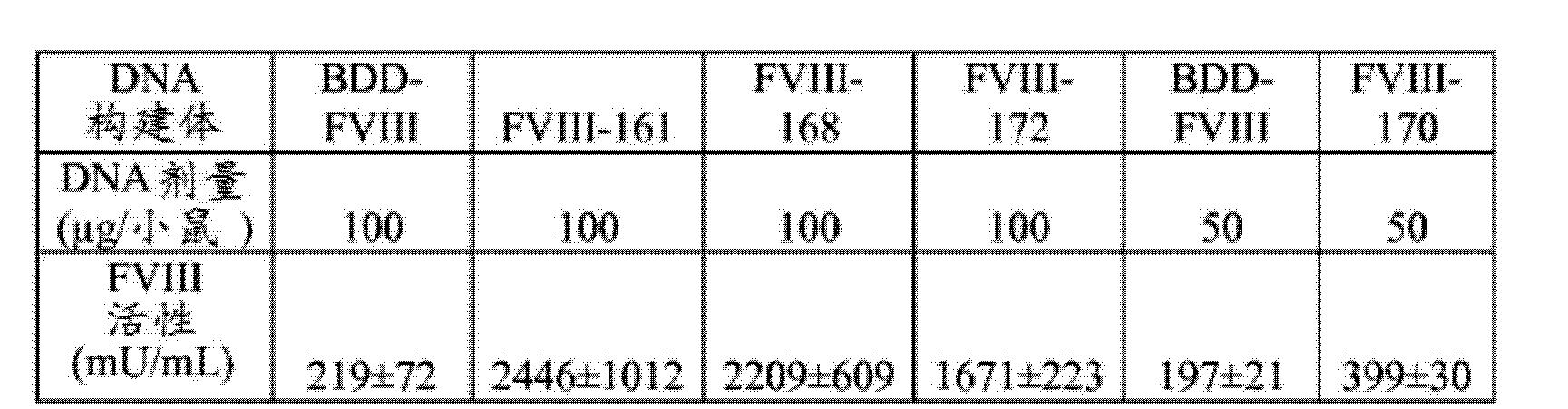 Figure CN104661674AD01311
