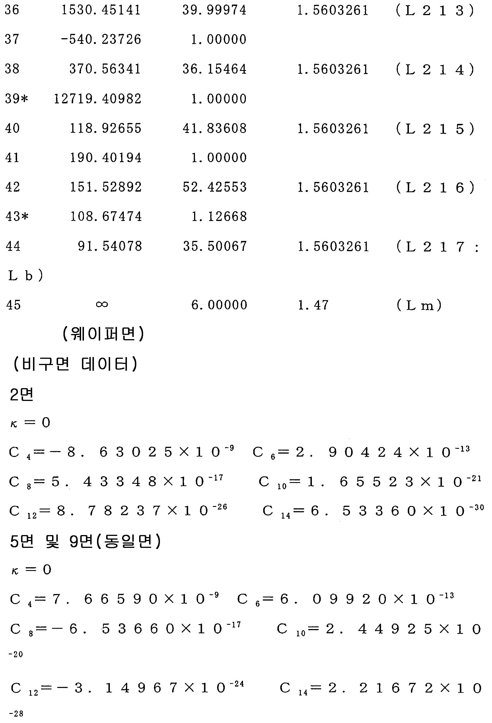 Figure 112015022032357-pat00003