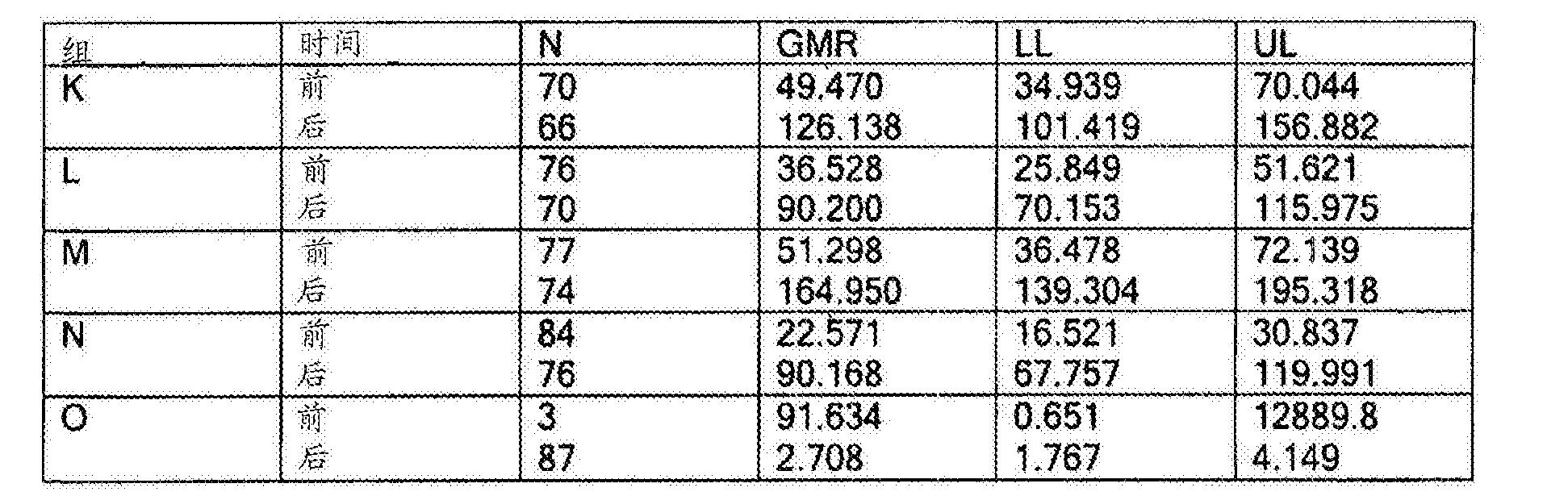 Figure CN102526723BD00281
