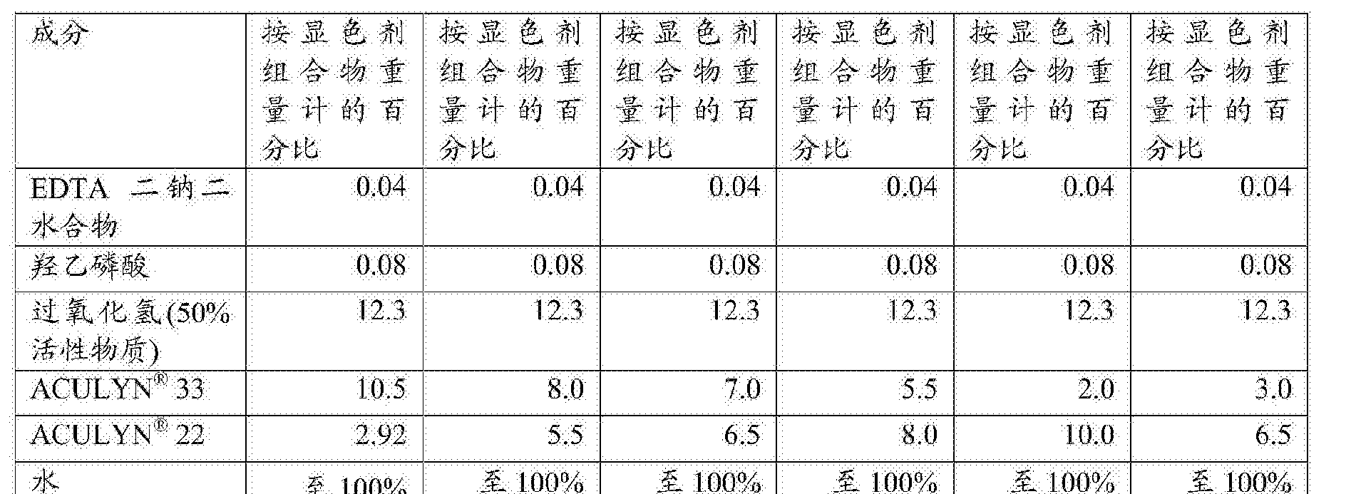 Figure CN106265133AD00252
