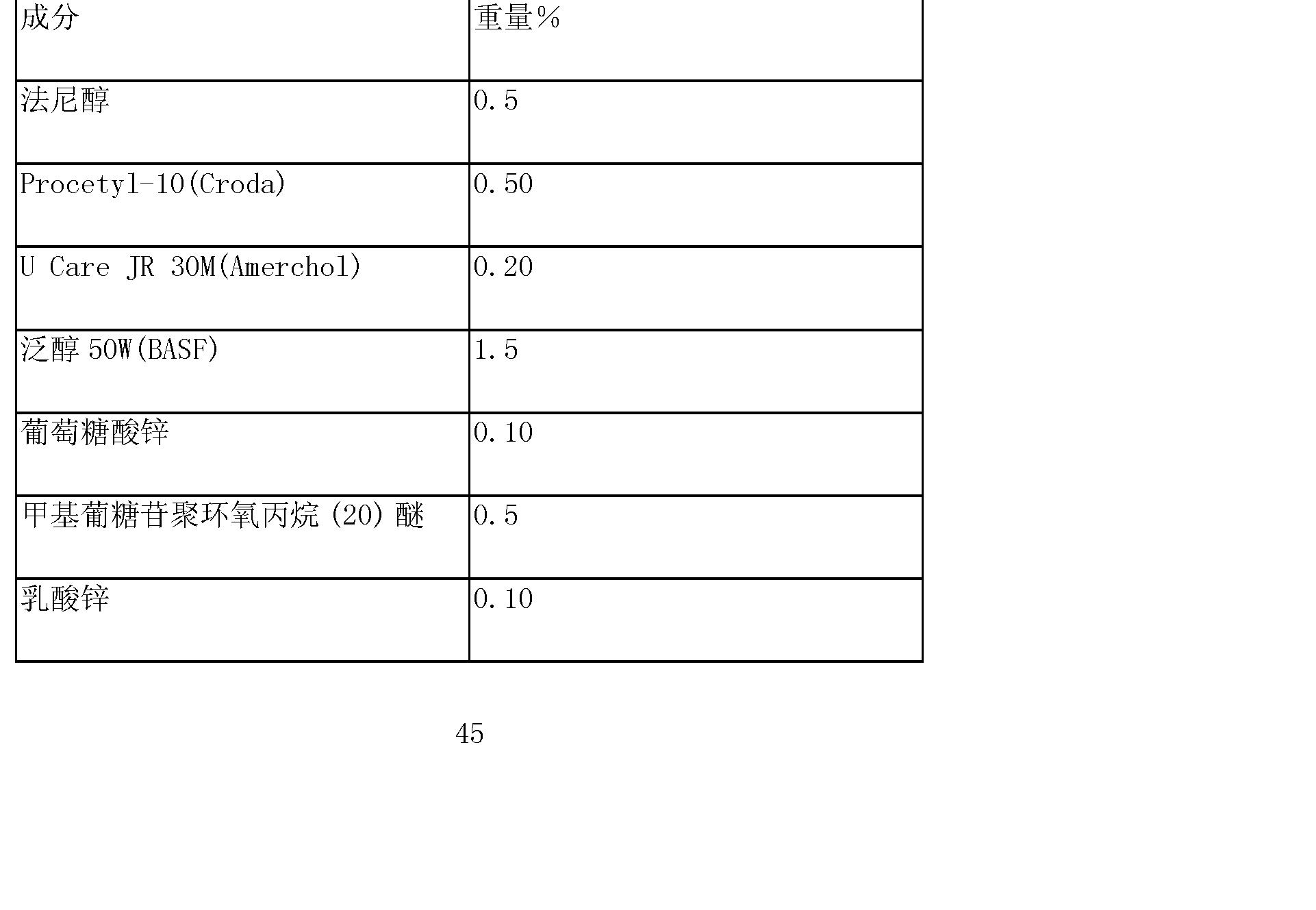 Figure CN101163455BD00452