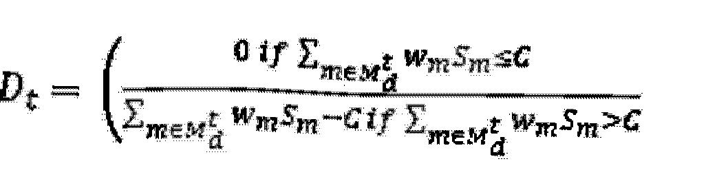 Figure CN104252468AD00141