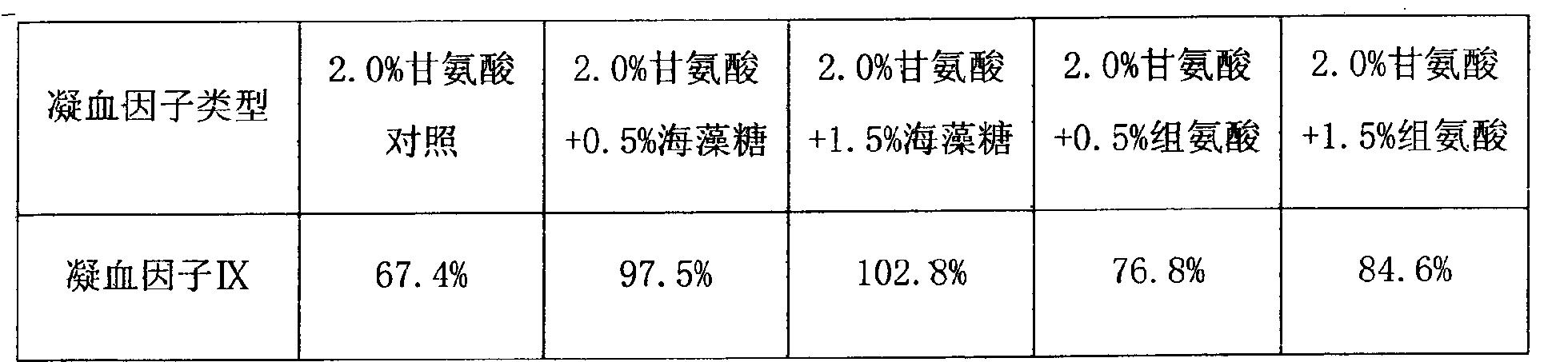 Figure CN102416171BD00061