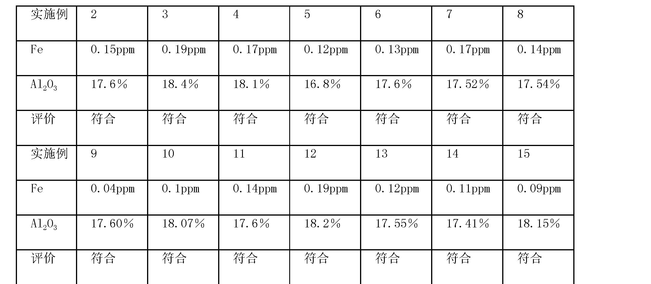Figure CN102020303BD00111