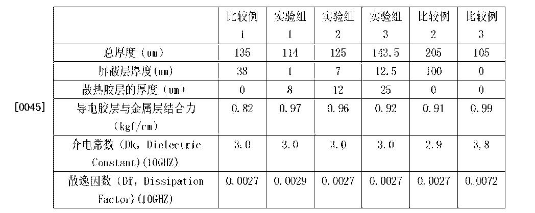 Figure CN103144377BD00081