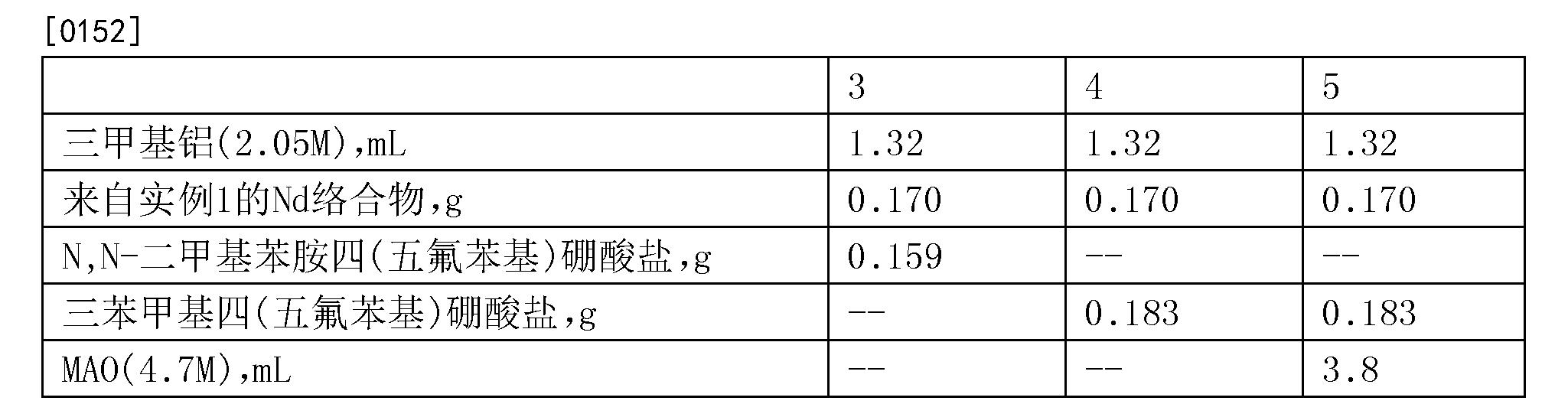 Figure CN103476780BD00172