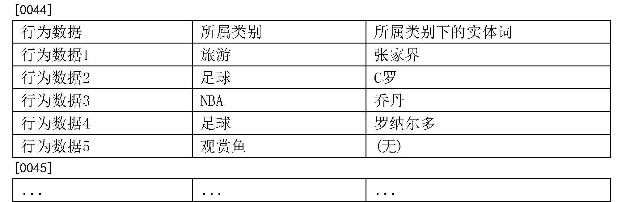 Figure CN103886090BD00111