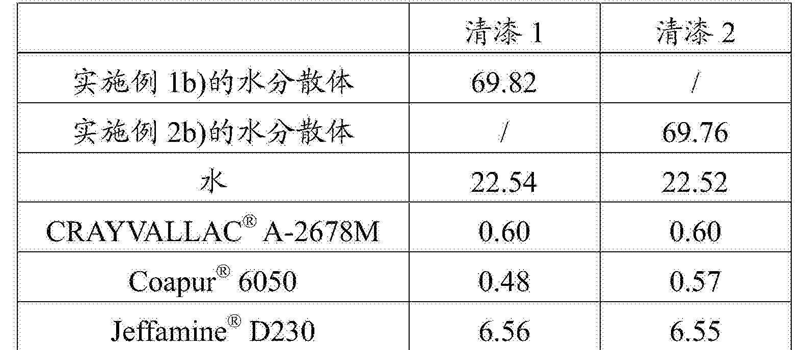 Figure CN104995270BD00192