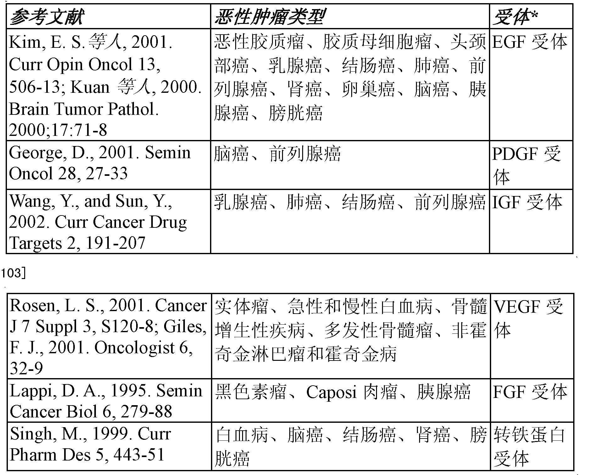 Figure CN102596179AD00121