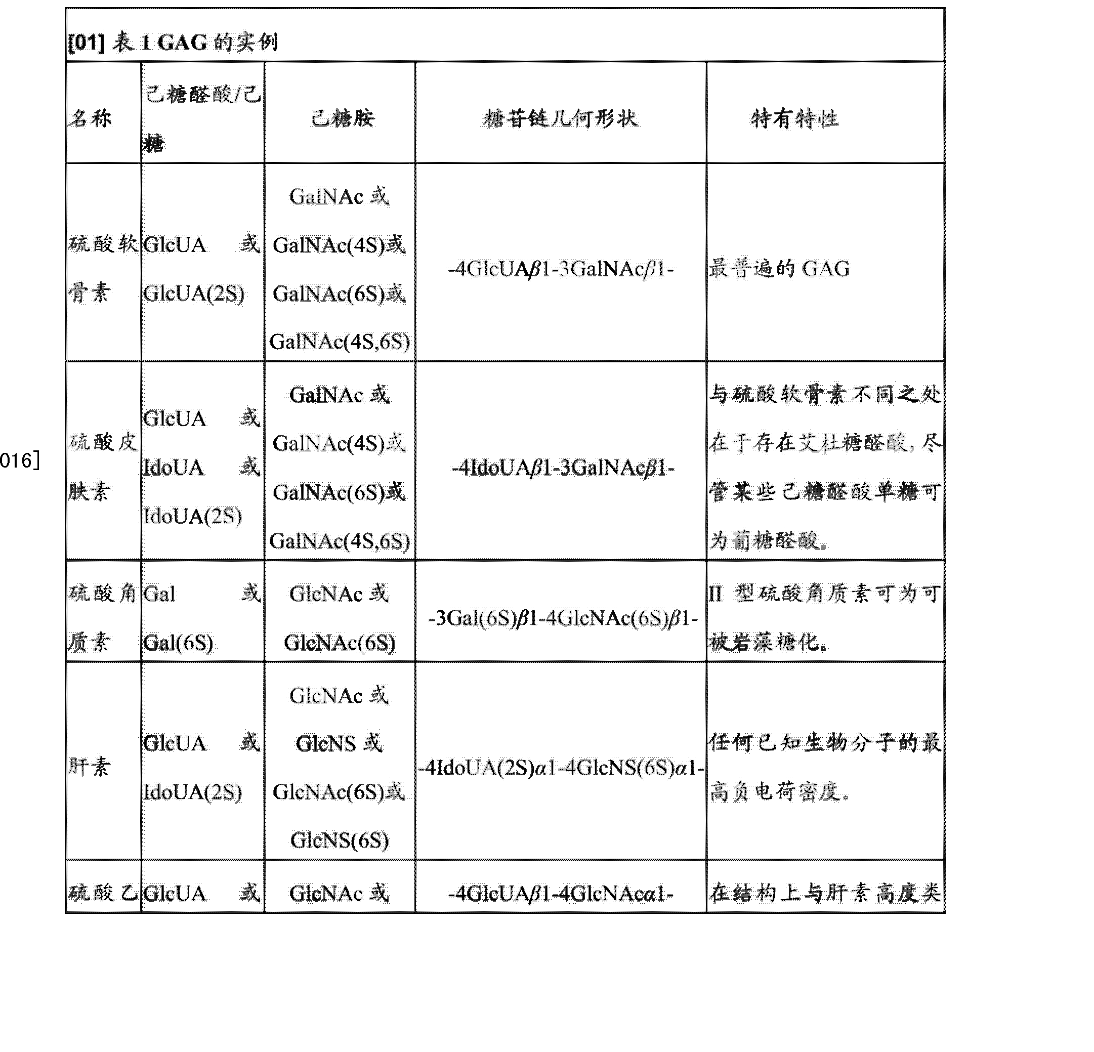 Figure CN102905677AD00081
