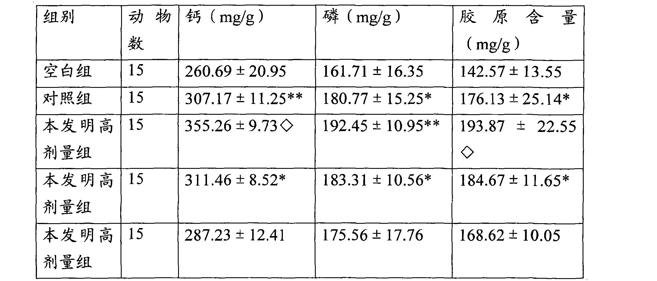 Figure CN102078482BD00172