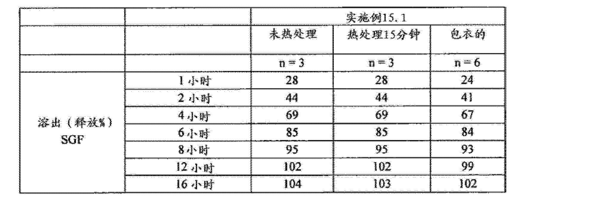 Figure CN102688241AD01061