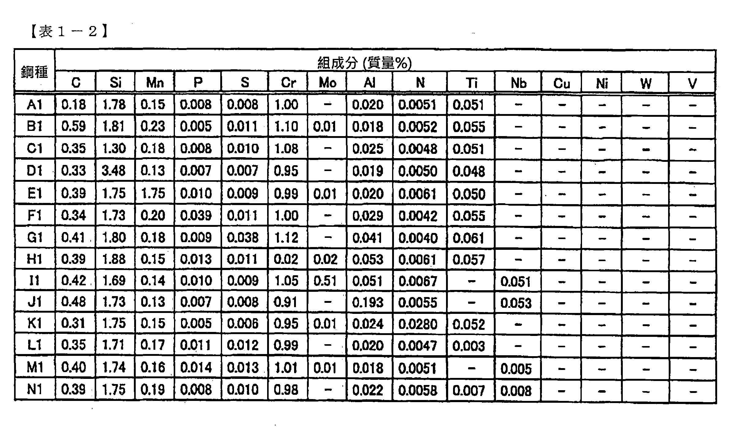 Figure TWI612149BD00004