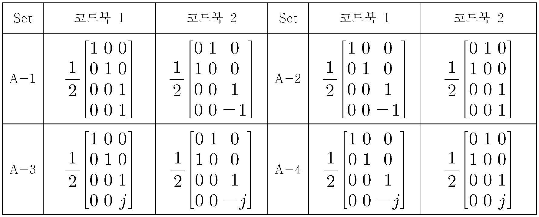 Figure 112010009825391-pat00127