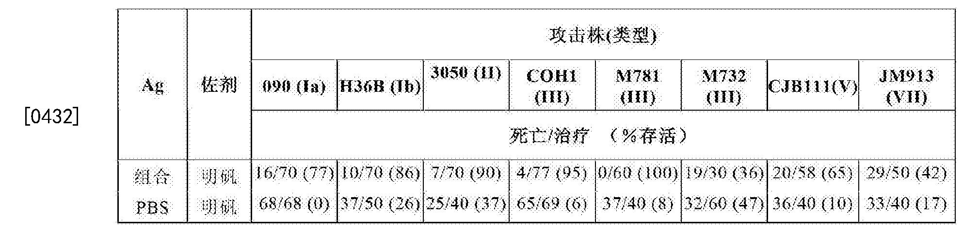 Figure CN103209708BD00481