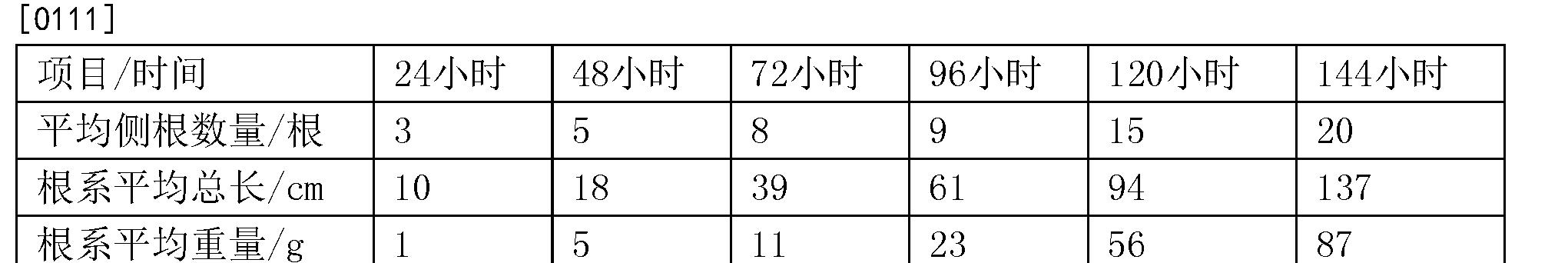 Figure CN104296011BD00112