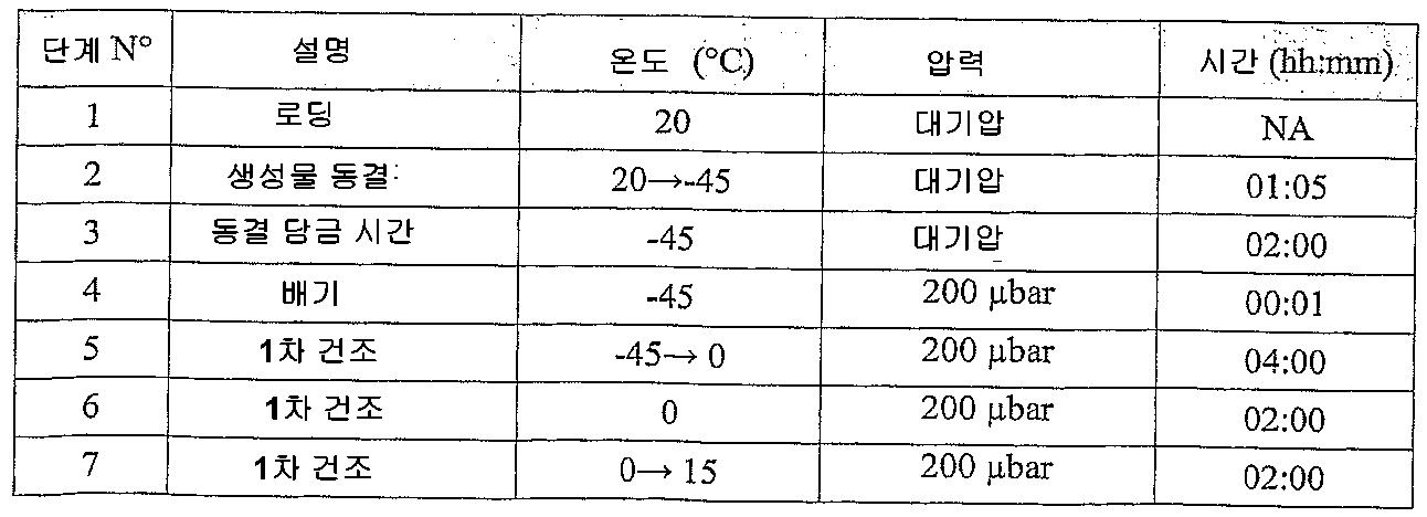 Figure 112008023610307-pct00009