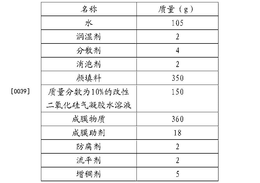 Figure CN105820690AD00081