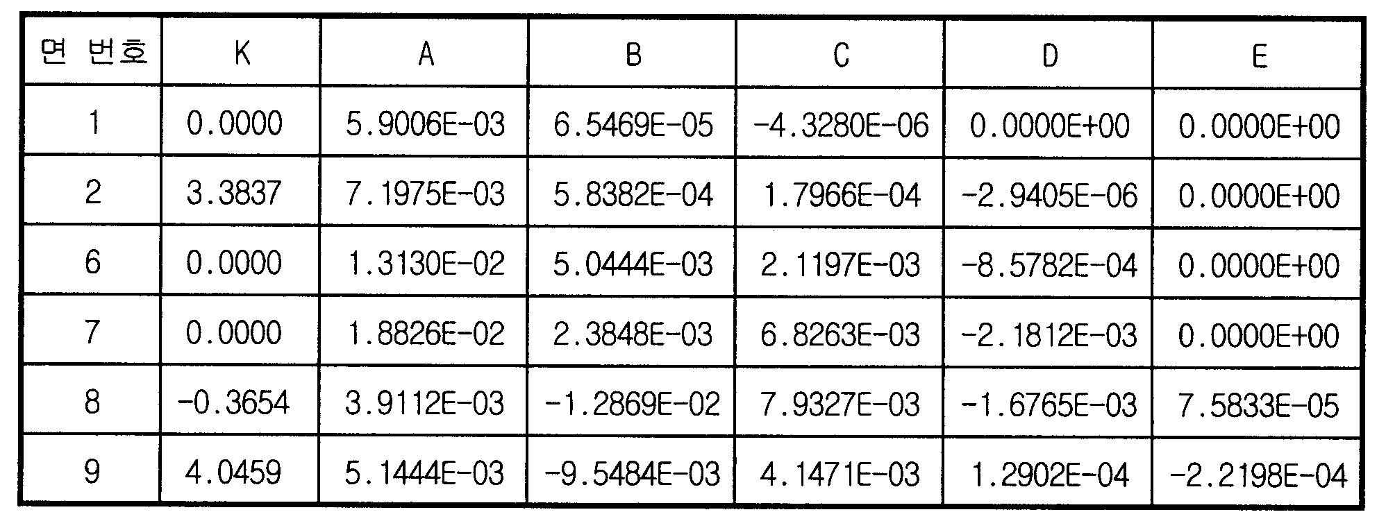 Figure 112006027430332-pat00006