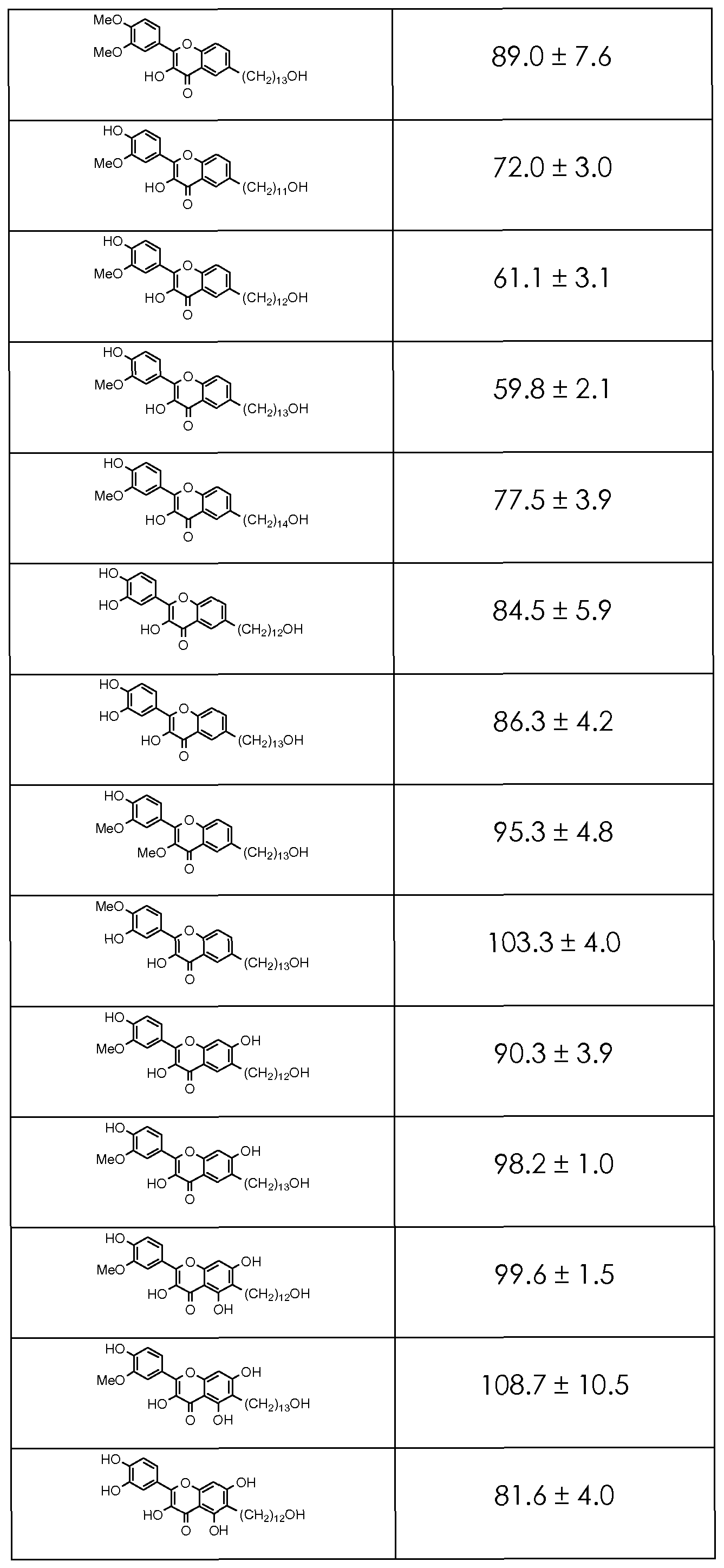 WO2009130253A1 - Chromenone derivatives useful for the
