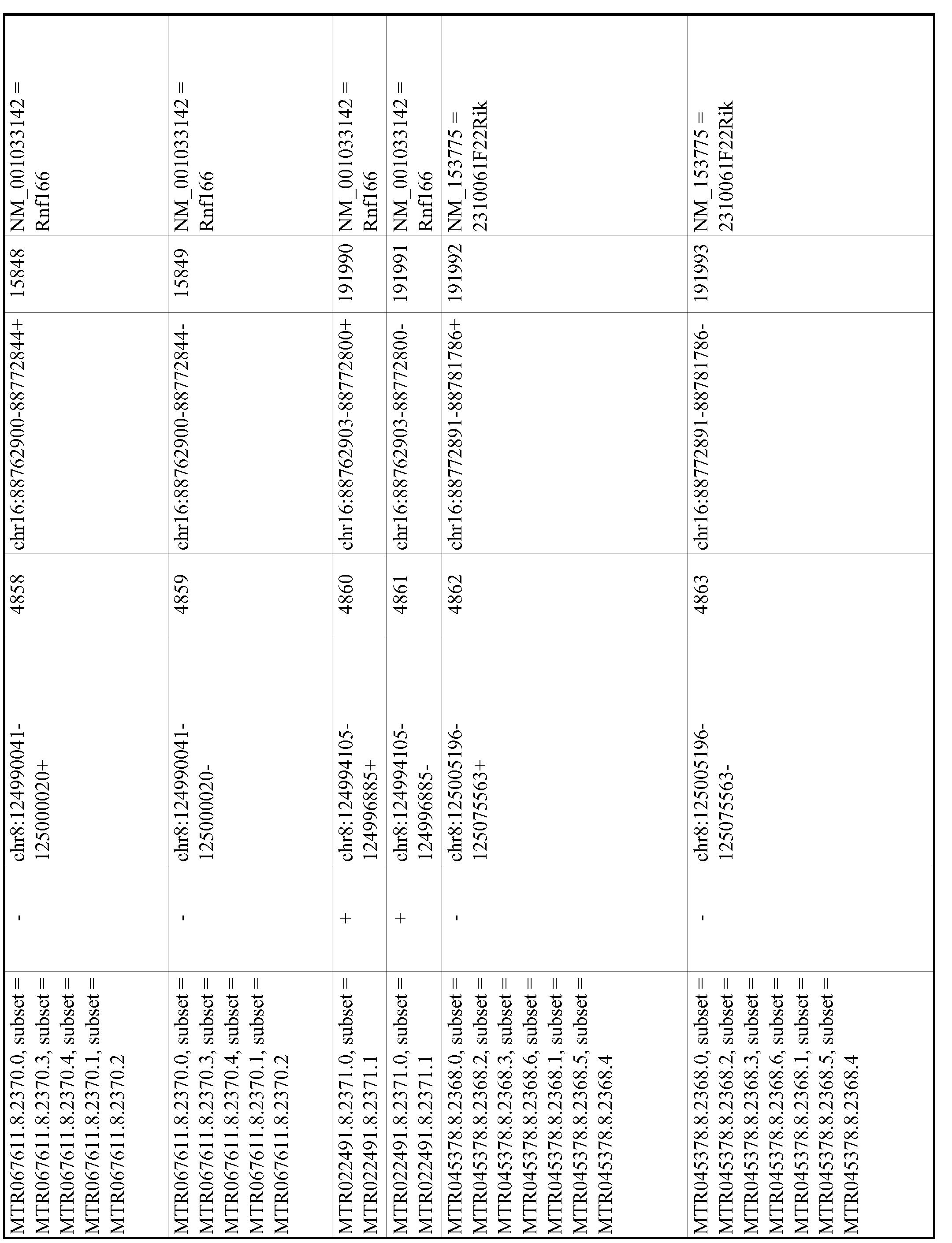 Figure imgf000898_0001