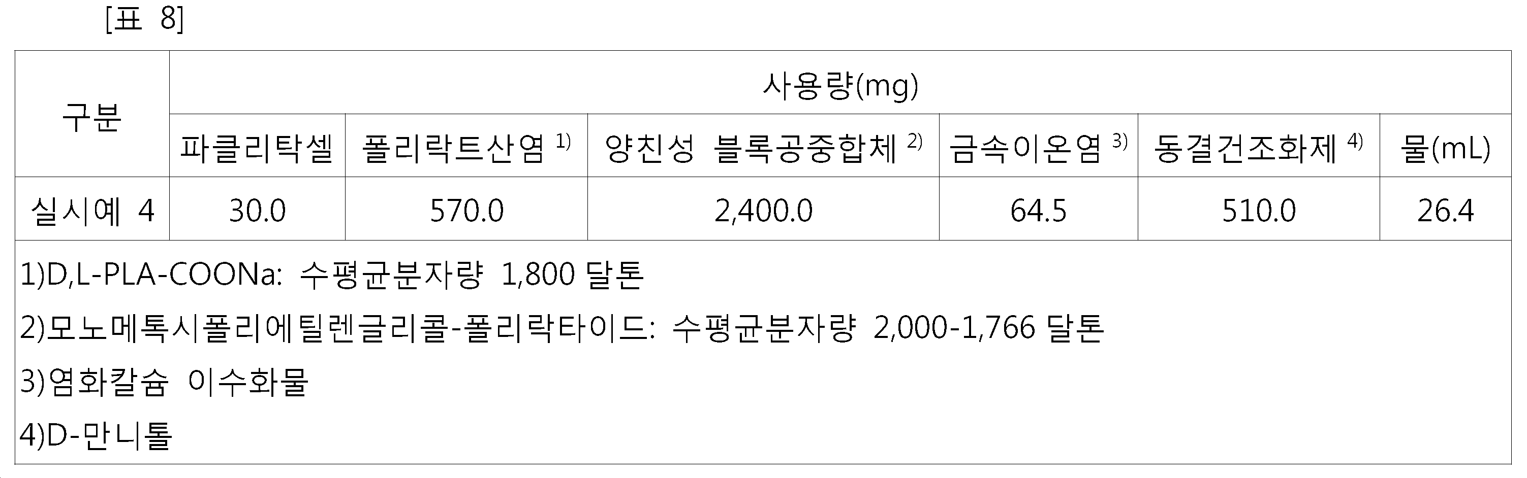 Figure 112015127391148-pat00019