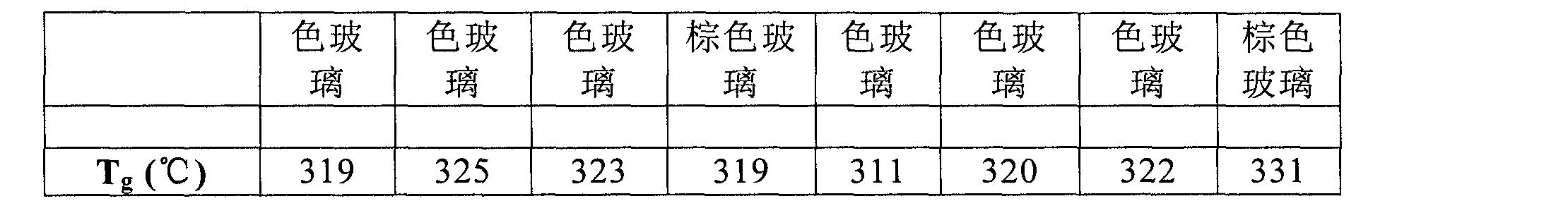 Figure CN102414139AD00111