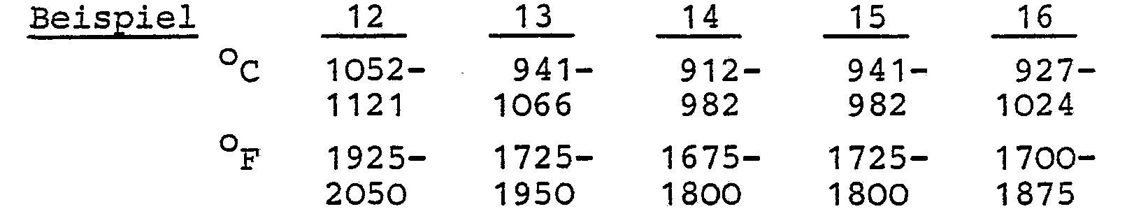 Formel zur Berechnung des prozentualen Gewichtsverlusts