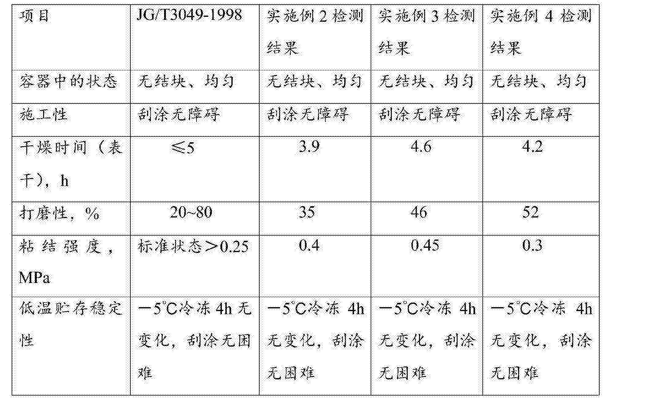 Figure CN104072016BD00061