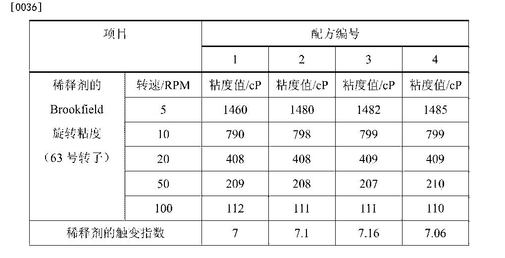 Figure CN105820643AD00062