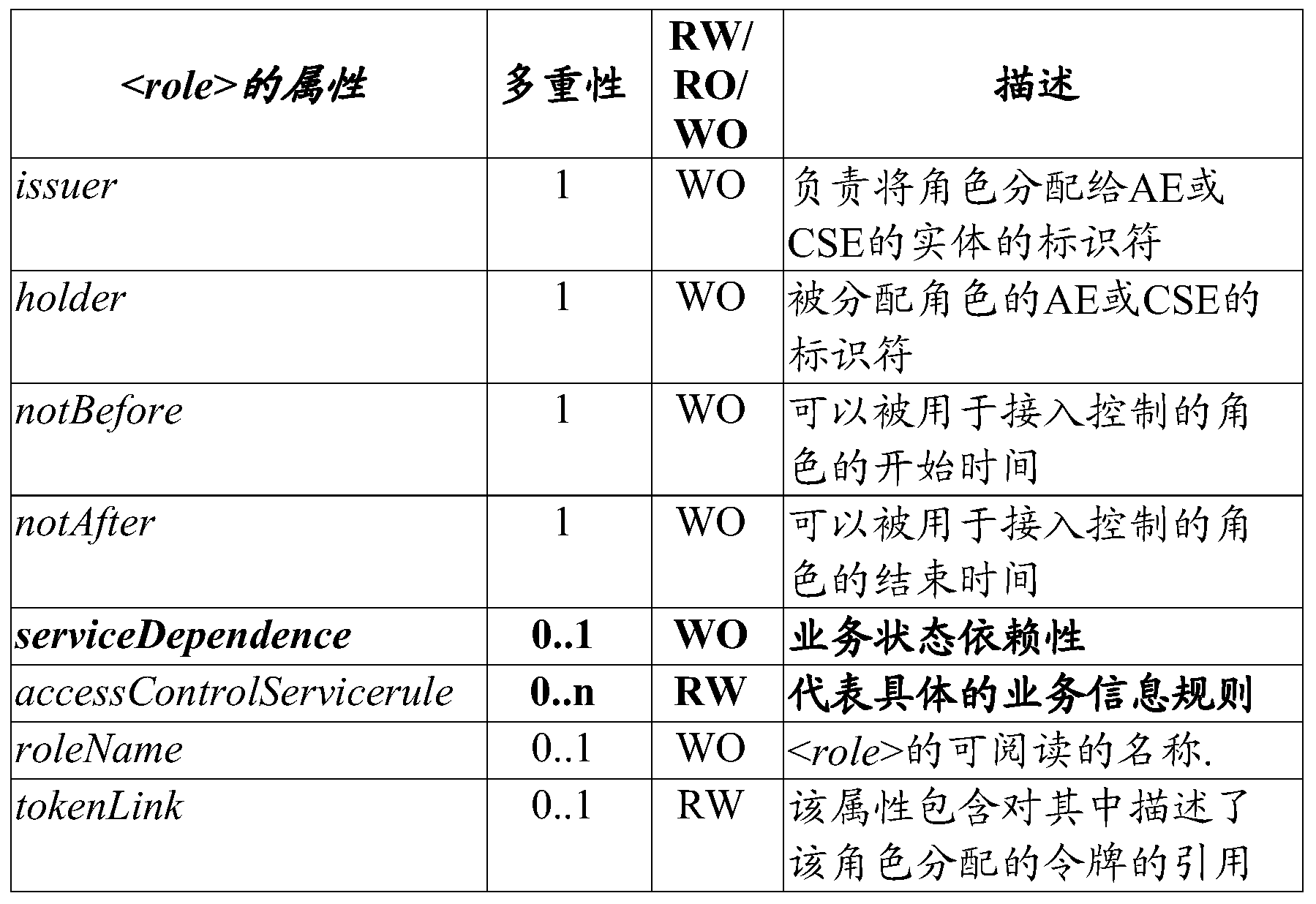 Figure PCTCN2017080035-appb-000002