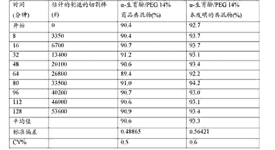 Figure CN105934241AD00252