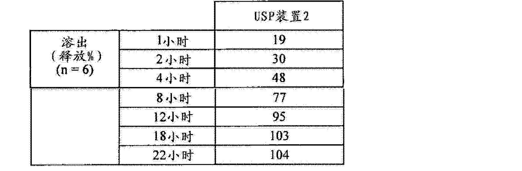 Figure CN102657630AD00781