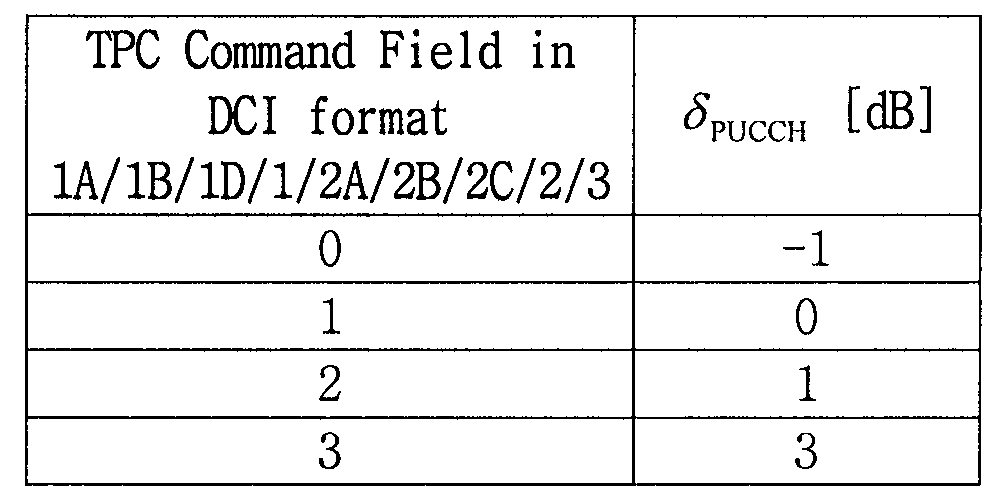 Figure 112015066012139-pct00022