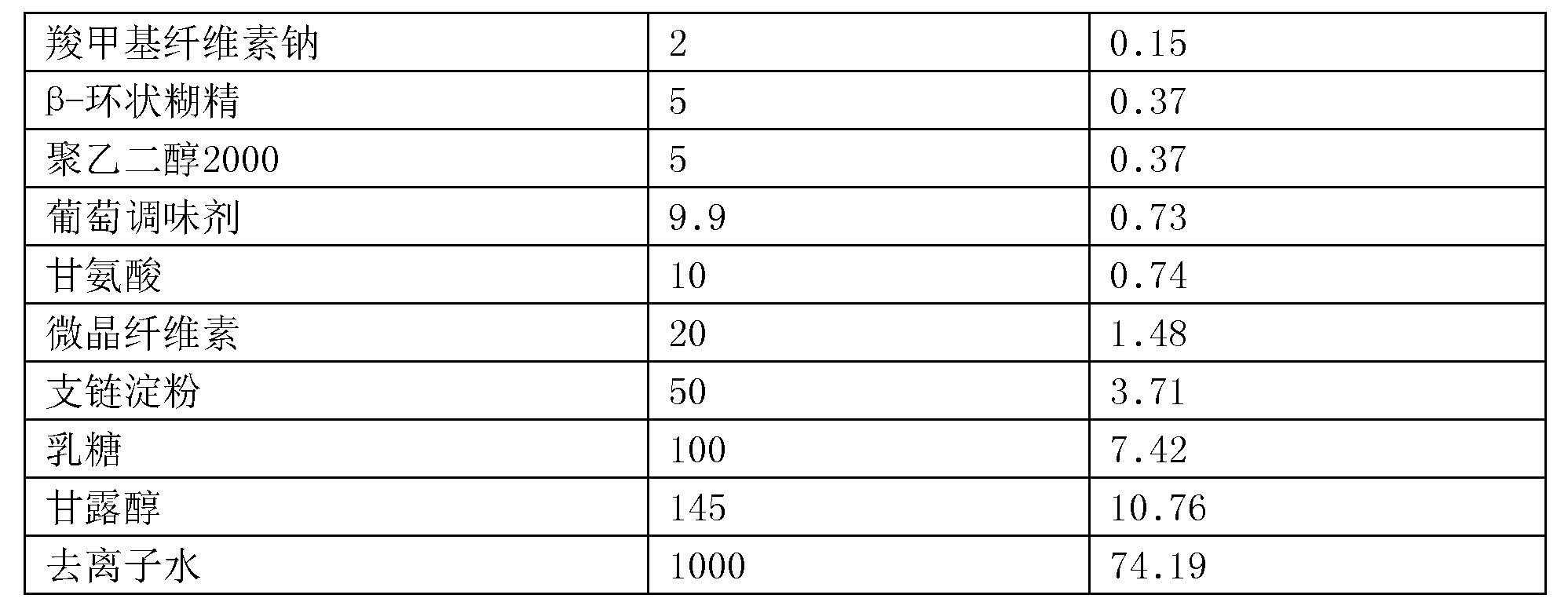 Figure CN107811980AD00201