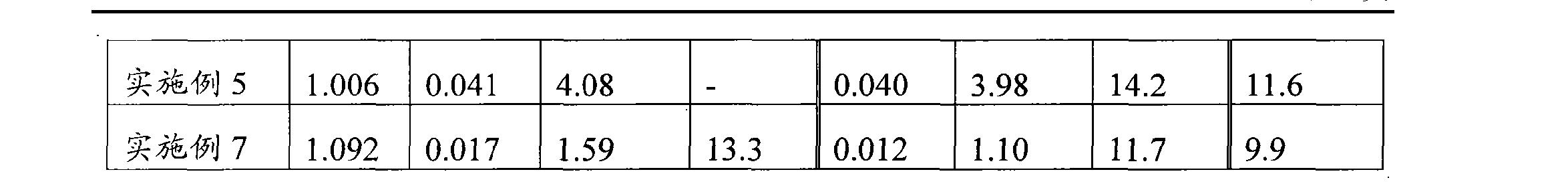 Figure CN102015874BD00431