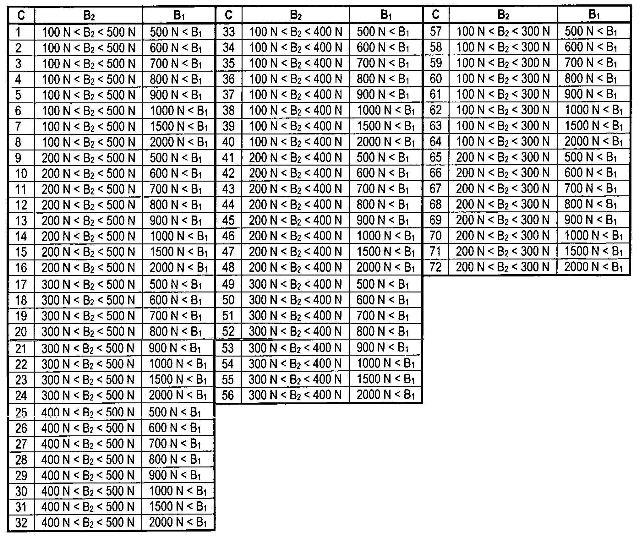 Figure 112010055056657-pct00005